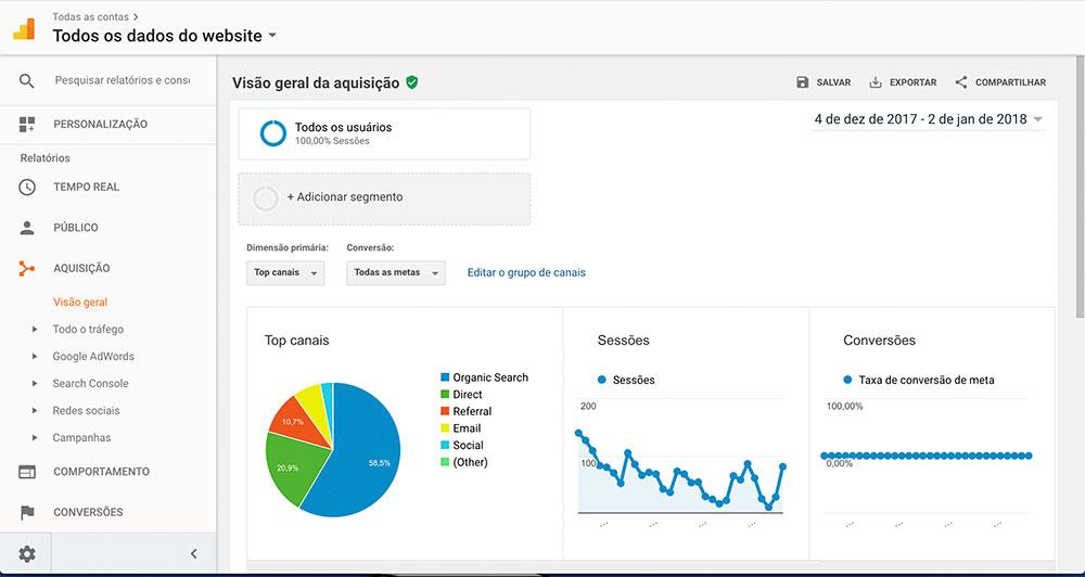 como usar o google analytics aba aquisição