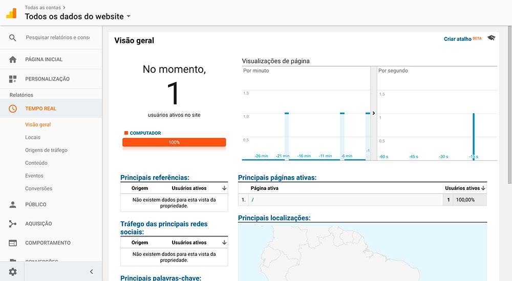 como usar o google analytics tempo real